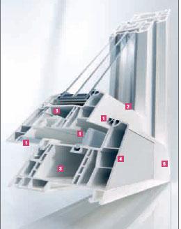 Presek prozorskog profila GENEO