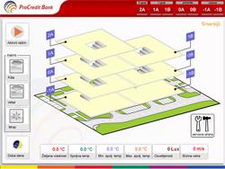 Početni ekran vizuelizacije sa navigacijom ka svakom poluspratu i prikazom opštih informacija
