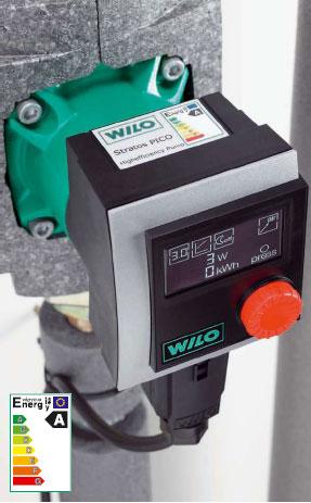 wilo stratos pico A klass energy efficiency