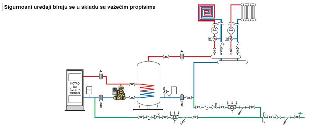 Antikondenzaciona jedinica - aplikativna šema