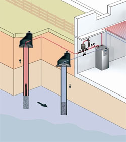 Toplotna pumpa voda voda