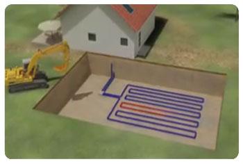 Postavljanje instalacije za toplotnu pumpu