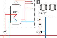 Regulisanje u sistemima grejanja