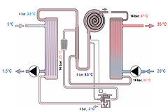 Toplotne Pumpe - Obnovljivi izvori energije  [Vaillant]