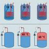 Laminarni rezervoar potrošne tople vode - actoSTOR VIH K 300 (Vaillant)